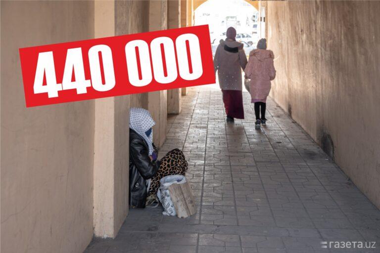 Как рассчитали черту бедности для Узбекистана